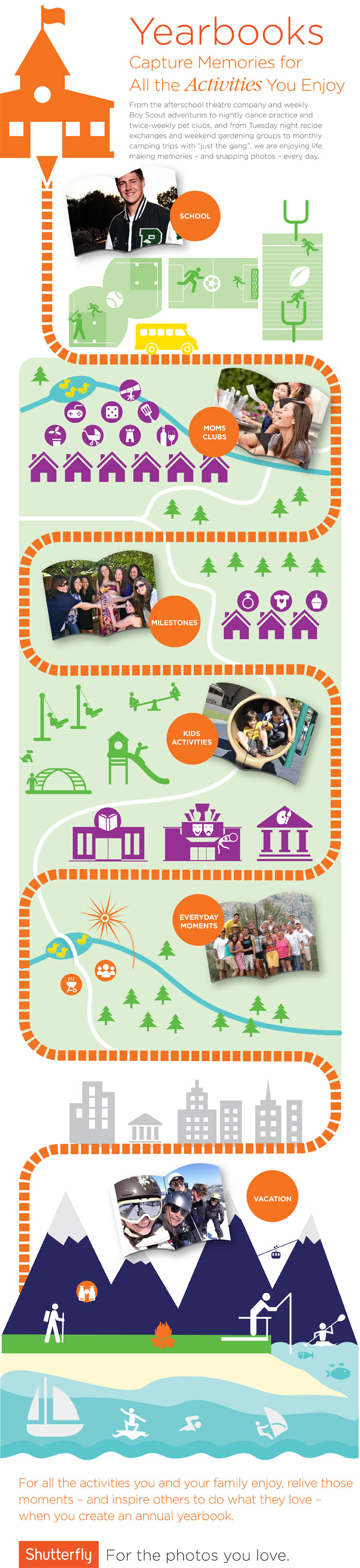 Shutterfly Yearbook Infographic
